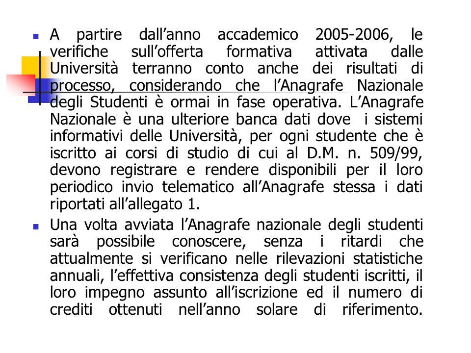 A partire dall'anno accademico 2005-2006, le verifiche sull'offerta formativa attivata dalle Università terranno conto anche dei risultati di processo, considerando che l'Anagrafe Nazionale degli Studenti è ormai in fase operativa.