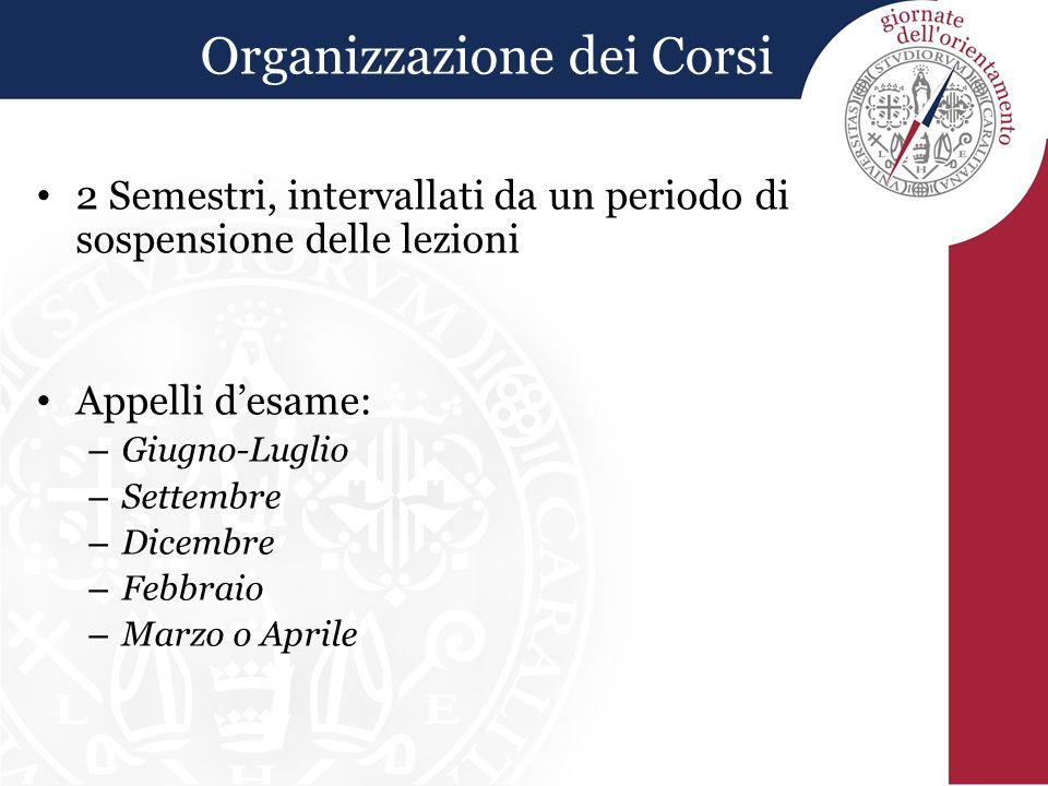 Organizzazione dei Corsi 2 Semestri, intervallati da un periodo di sospensione delle lezioni Appelli d'esame: – Giugno-Luglio – Settembre – Dicembre –