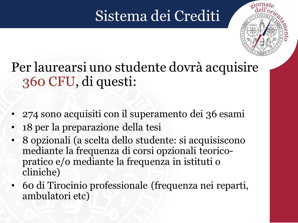 Sistema dei Crediti Per laurearsi uno studente dovrà acquisire 360 CFU, di questi: 274 sono acquisiti con il superamento dei 36 esami 18 per la prepar