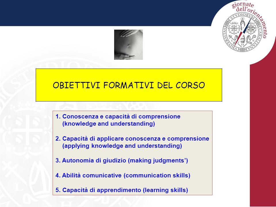 OBIETTIVI FORMATIVI DEL CORSO 1. Conoscenza e capacità di comprensione (knowledge and understanding) 2. Capacità di applicare conoscenza e comprension