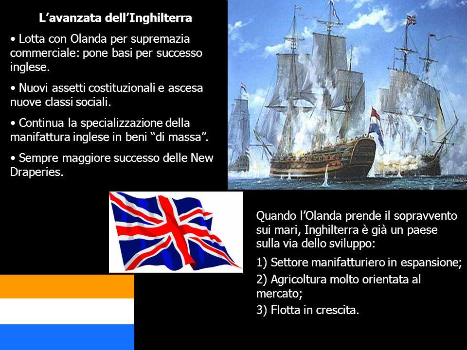 L'avanzata dell'Inghilterra Lotta con Olanda per supremazia commerciale: pone basi per successo inglese.