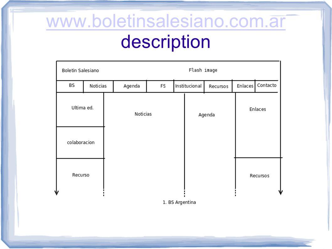 www.boletinsalesiano.com.ar www.boletinsalesiano.com.ar description