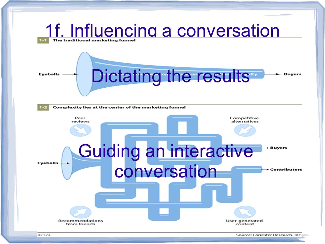 1f. Influencing a conversation Guiding an interactive conversation Dictating the results