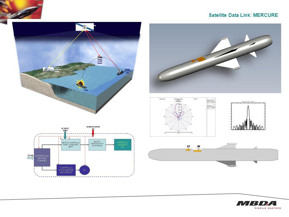 Satellite Data Link: MERCURE