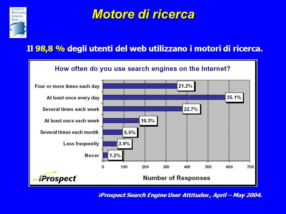 Motore di ricerca Il 98,8 % degli utenti del web utilizzano i motori di ricerca.