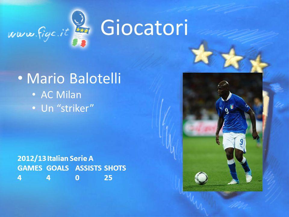 Giocatori Mario Balotelli AC Milan Un striker 2012/13 Italian Serie A GAMESGOALSASSISTSSHOTS 44025