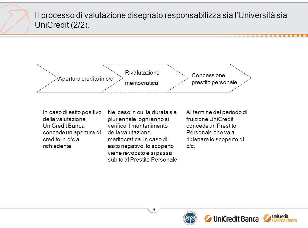 9 Apertura credito in c/c Concessione prestito personale In caso di esito positivo della valutazione UniCredit Banca concede un'apertura di credito in
