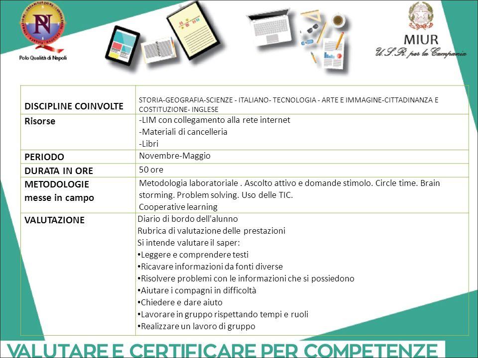 DISCIPLINE COINVOLTE STORIA-GEOGRAFIA-SCIENZE - ITALIANO- TECNOLOGIA - ARTE E IMMAGINE-CITTADINANZA E COSTITUZIONE- INGLESE Risorse -LIM con collegame