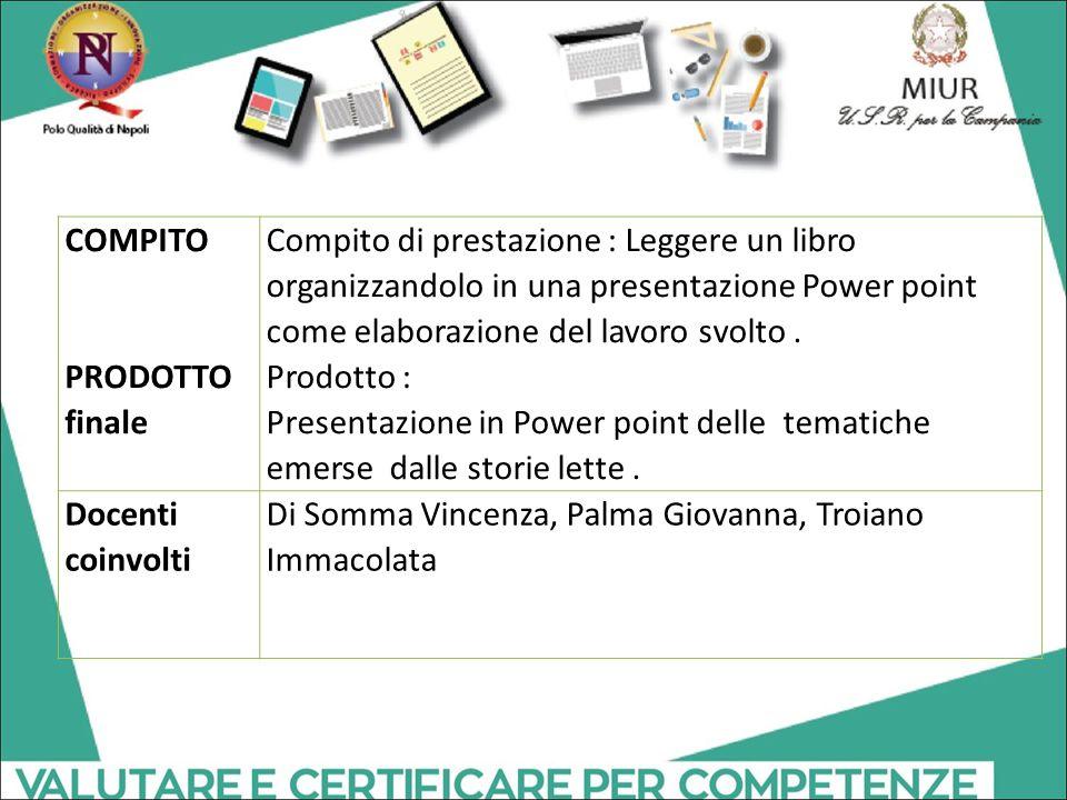 COMPITO PRODOTTO finale Compito di prestazione : Leggere un libro organizzandolo in una presentazione Power point come elaborazione del lavoro svolto.