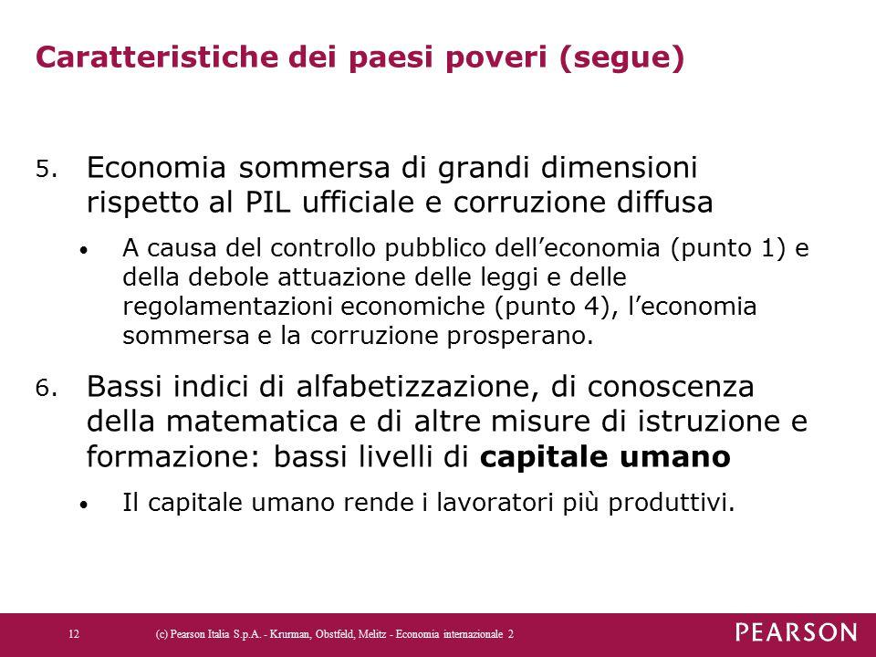 Caratteristiche dei paesi poveri (segue) 5. Economia sommersa di grandi dimensioni rispetto al PIL ufficiale e corruzione diffusa A causa del controll