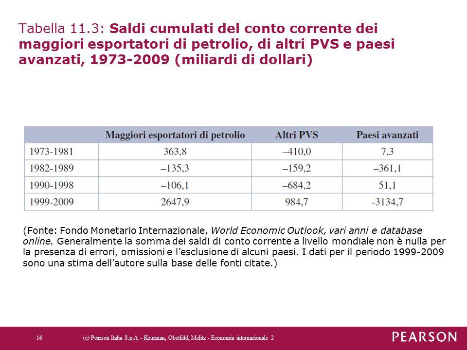 Tabella 11.3: Saldi cumulati del conto corrente dei maggiori esportatori di petrolio, di altri PVS e paesi avanzati, 1973-2009 (miliardi di dollari) 1