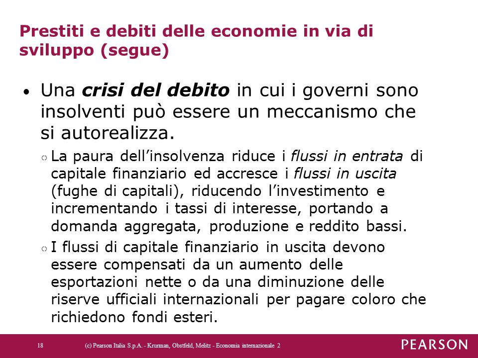 Prestiti e debiti delle economie in via di sviluppo (segue) Una crisi del debito in cui i governi sono insolventi può essere un meccanismo che si autorealizza.
