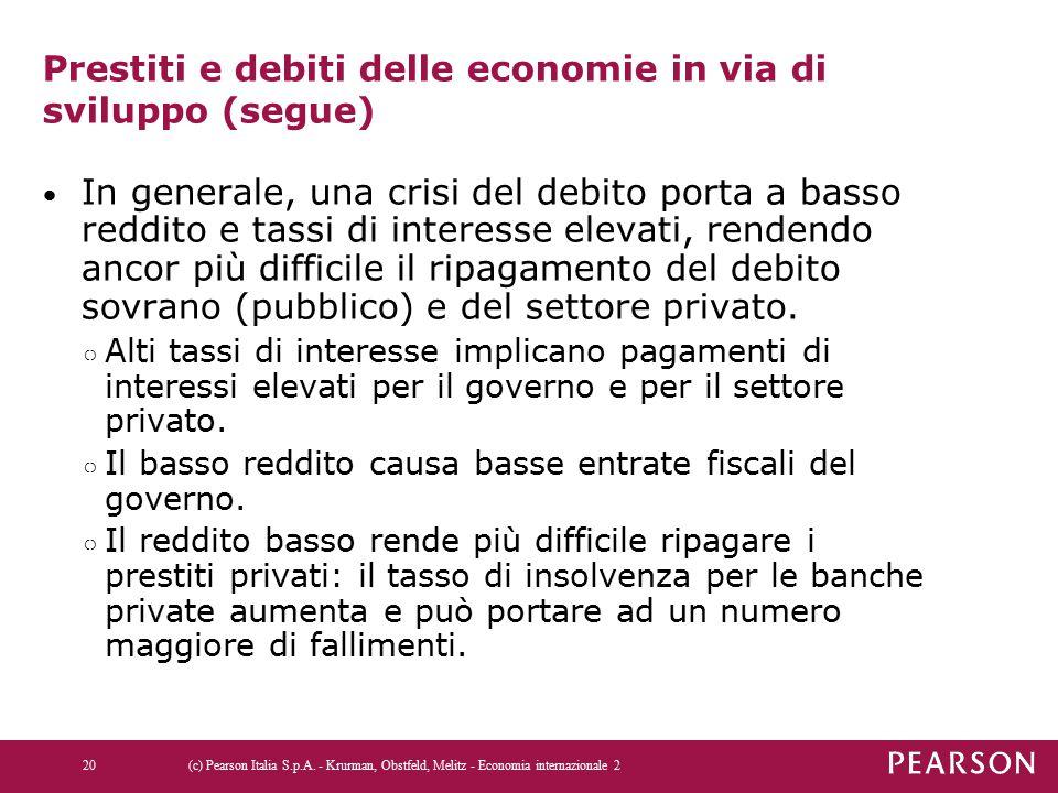 Prestiti e debiti delle economie in via di sviluppo (segue) In generale, una crisi del debito porta a basso reddito e tassi di interesse elevati, rendendo ancor più difficile il ripagamento del debito sovrano (pubblico) e del settore privato.