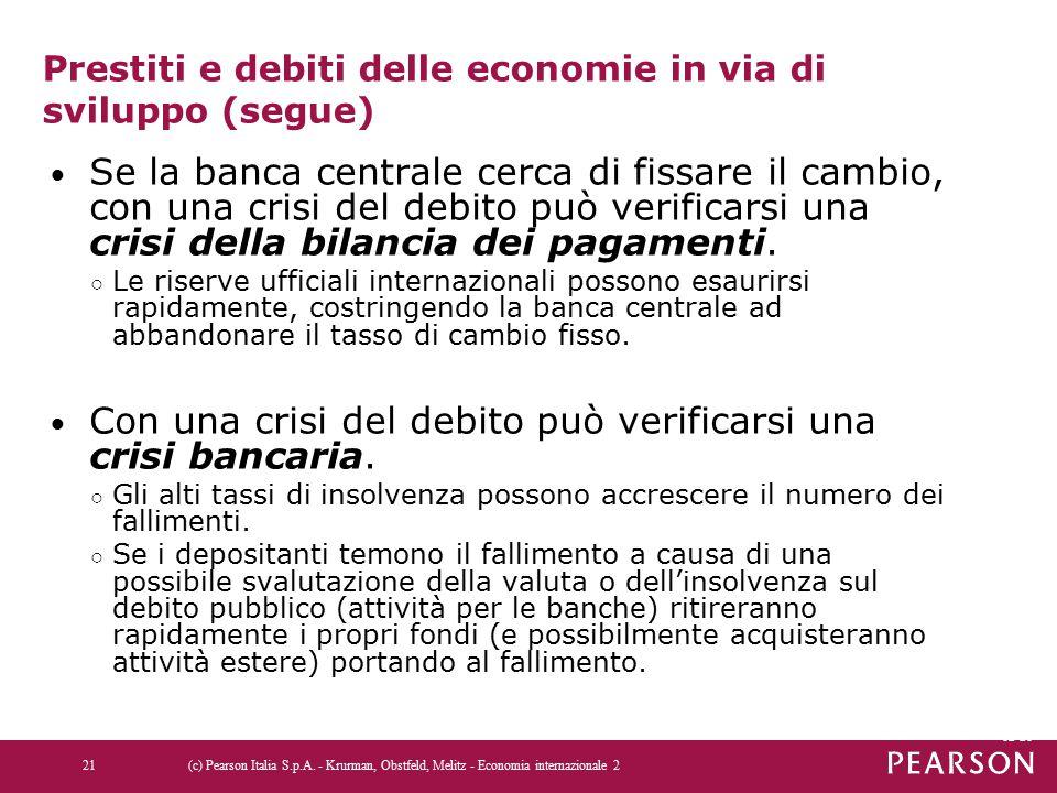 12-21 Prestiti e debiti delle economie in via di sviluppo (segue) Se la banca centrale cerca di fissare il cambio, con una crisi del debito può verificarsi una crisi della bilancia dei pagamenti.