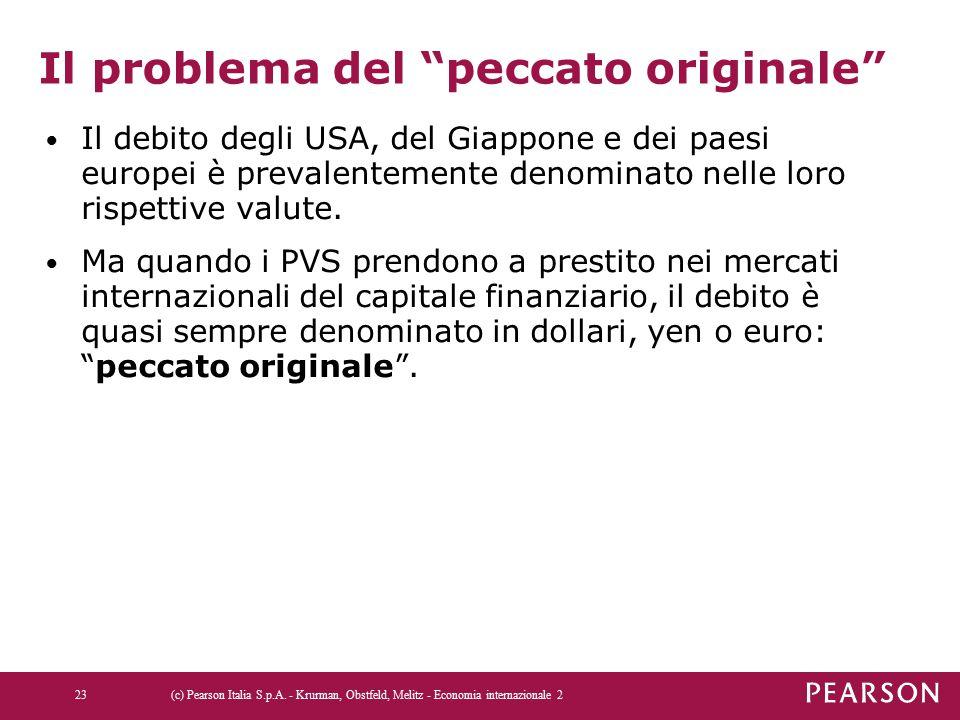 Il problema del peccato originale Il debito degli USA, del Giappone e dei paesi europei è prevalentemente denominato nelle loro rispettive valute.