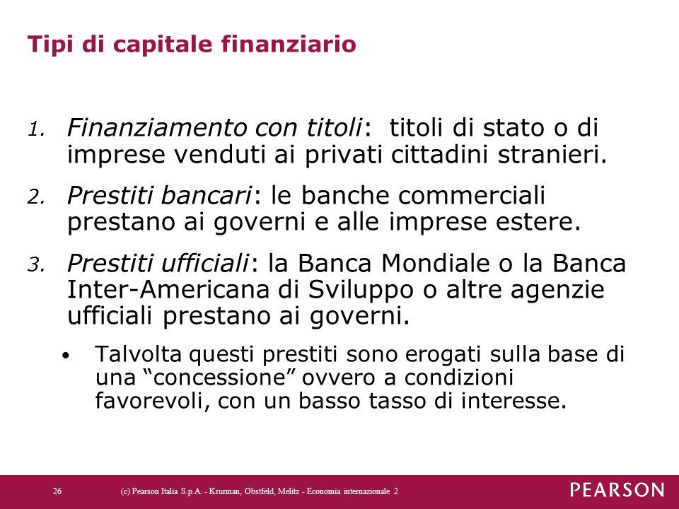Tipi di capitale finanziario 1. Finanziamento con titoli: titoli di stato o di imprese venduti ai privati cittadini stranieri. 2. Prestiti bancari: le