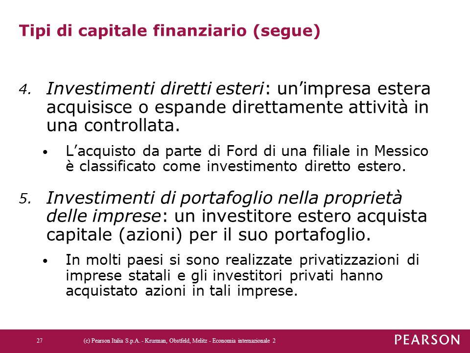 Tipi di capitale finanziario (segue) 4. Investimenti diretti esteri: un'impresa estera acquisisce o espande direttamente attività in una controllata.