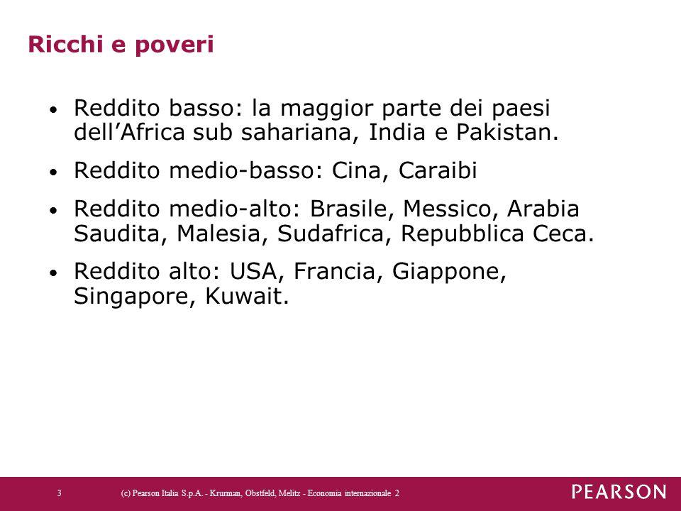 Ricchi e poveri Reddito basso: la maggior parte dei paesi dell'Africa sub sahariana, India e Pakistan. Reddito medio-basso: Cina, Caraibi Reddito medi