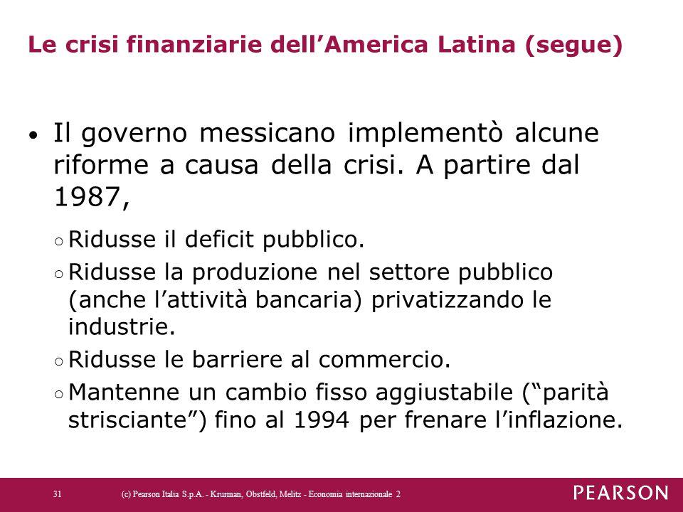 Le crisi finanziarie dell'America Latina (segue) Il governo messicano implementò alcune riforme a causa della crisi. A partire dal 1987, ○ Ridusse il