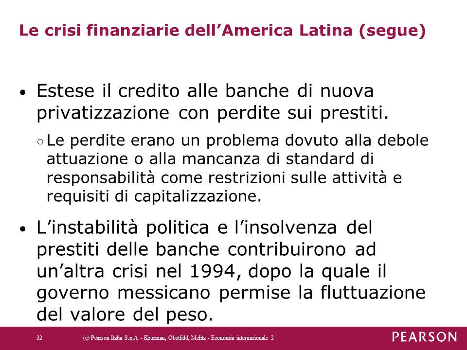Le crisi finanziarie dell'America Latina (segue) Estese il credito alle banche di nuova privatizzazione con perdite sui prestiti.
