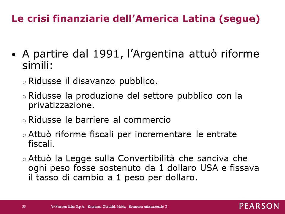 Le crisi finanziarie dell'America Latina (segue) A partire dal 1991, l'Argentina attuò riforme simili: ○ Ridusse il disavanzo pubblico. ○ Ridusse la p