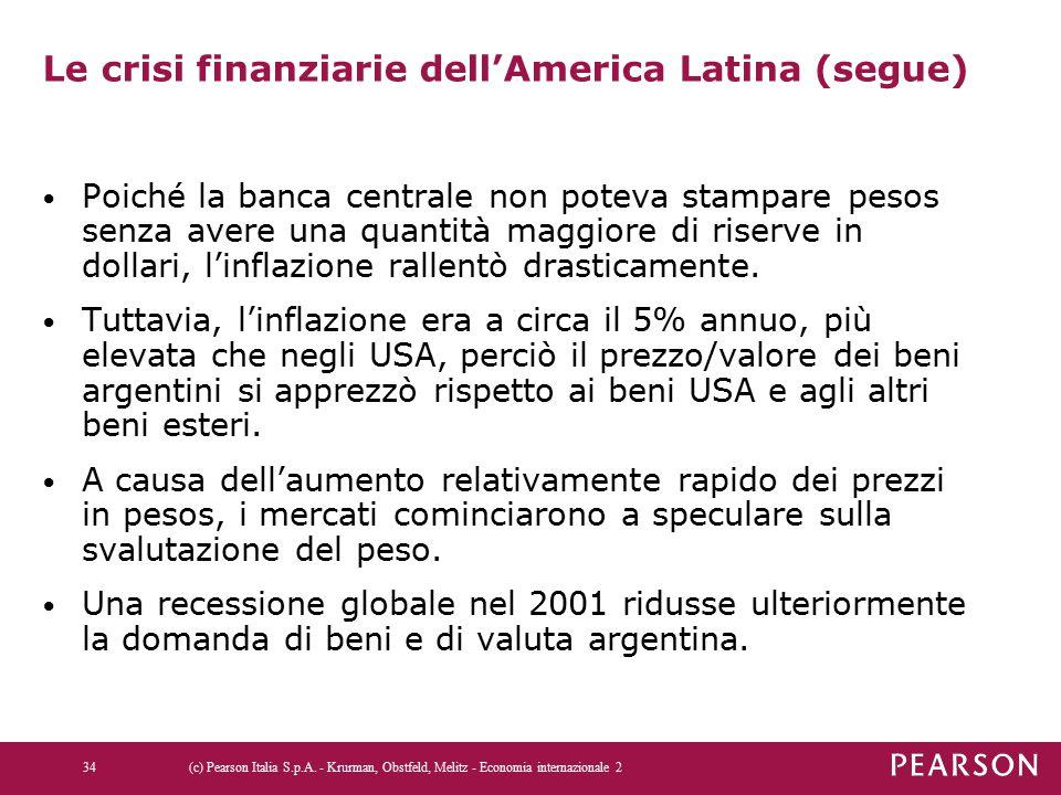 Le crisi finanziarie dell'America Latina (segue) Poiché la banca centrale non poteva stampare pesos senza avere una quantità maggiore di riserve in dollari, l'inflazione rallentò drasticamente.