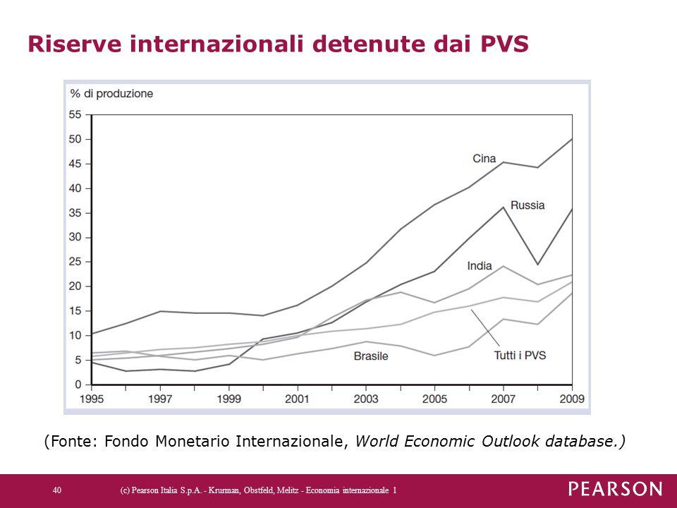 Riserve internazionali detenute dai PVS (c) Pearson Italia S.p.A. - Krurman, Obstfeld, Melitz - Economia internazionale 140 (Fonte: Fondo Monetario In