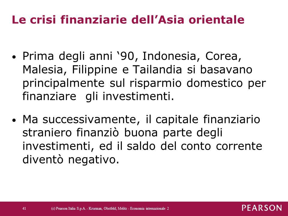 Le crisi finanziarie dell'Asia orientale Prima degli anni '90, Indonesia, Corea, Malesia, Filippine e Tailandia si basavano principalmente sul risparmio domestico per finanziare gli investimenti.