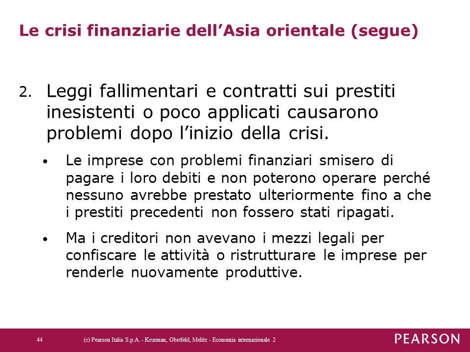 Le crisi finanziarie dell'Asia orientale (segue) 2. Leggi fallimentari e contratti sui prestiti inesistenti o poco applicati causarono problemi dopo l