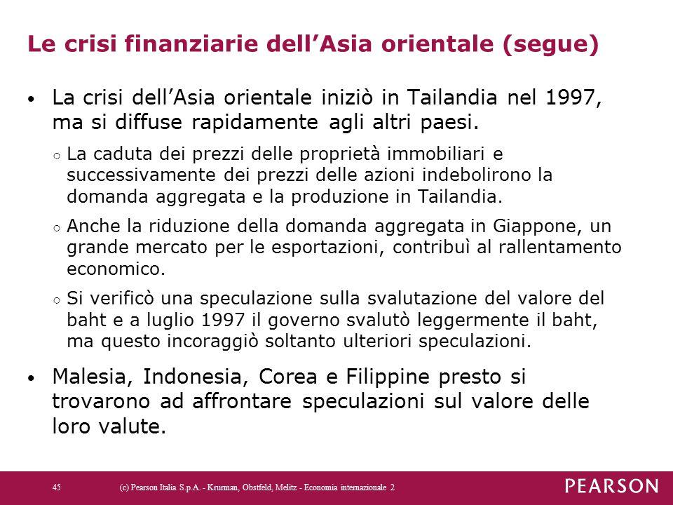 Le crisi finanziarie dell'Asia orientale (segue) La crisi dell'Asia orientale iniziò in Tailandia nel 1997, ma si diffuse rapidamente agli altri paesi