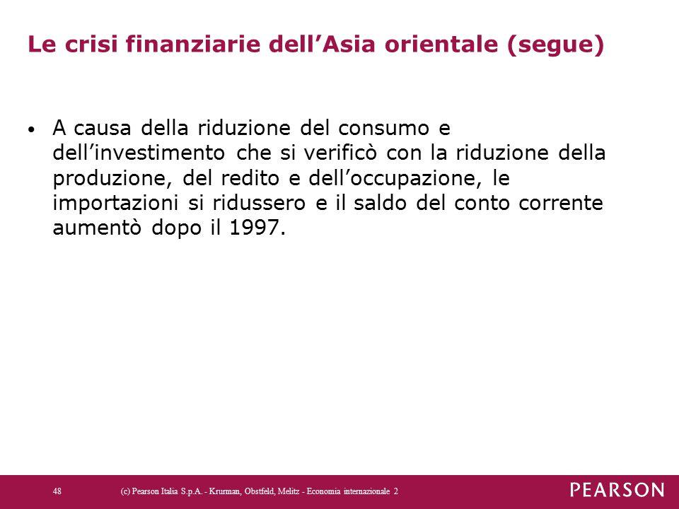 Le crisi finanziarie dell'Asia orientale (segue) A causa della riduzione del consumo e dell'investimento che si verificò con la riduzione della produzione, del redito e dell'occupazione, le importazioni si ridussero e il saldo del conto corrente aumentò dopo il 1997.
