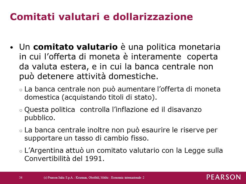Comitati valutari e dollarizzazione Un comitato valutario è una politica monetaria in cui l'offerta di moneta è interamente coperta da valuta estera, e in cui la banca centrale non può detenere attività domestiche.