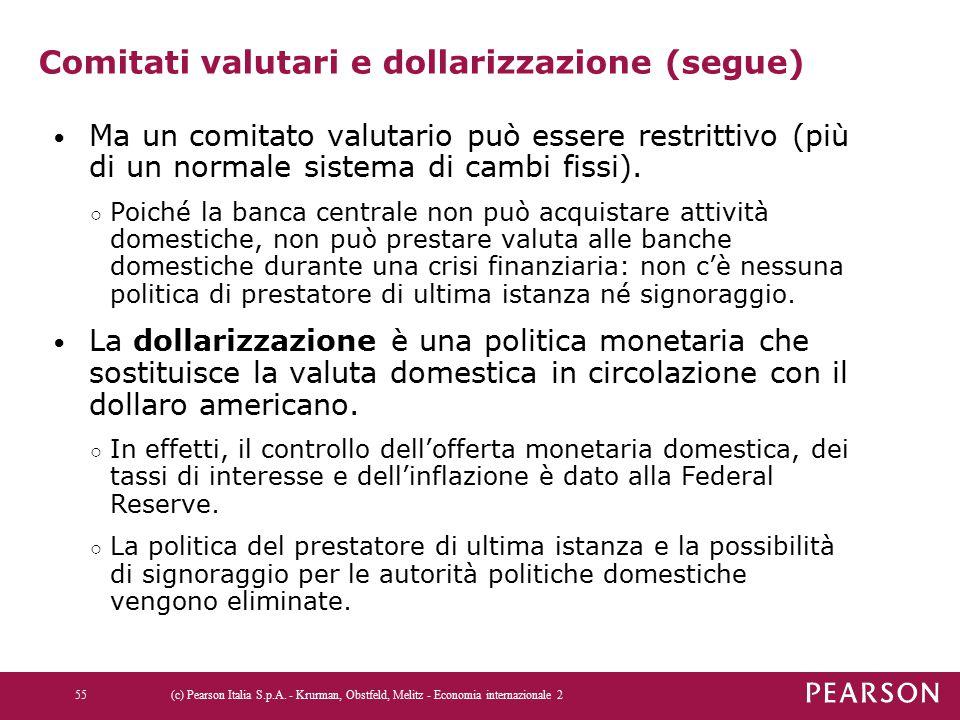 Comitati valutari e dollarizzazione (segue) Ma un comitato valutario può essere restrittivo (più di un normale sistema di cambi fissi). ○ Poiché la ba