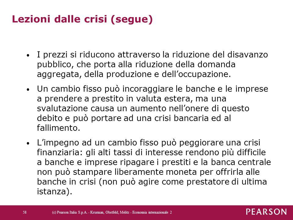 Lezioni dalle crisi (segue) I prezzi si riducono attraverso la riduzione del disavanzo pubblico, che porta alla riduzione della domanda aggregata, della produzione e dell'occupazione.