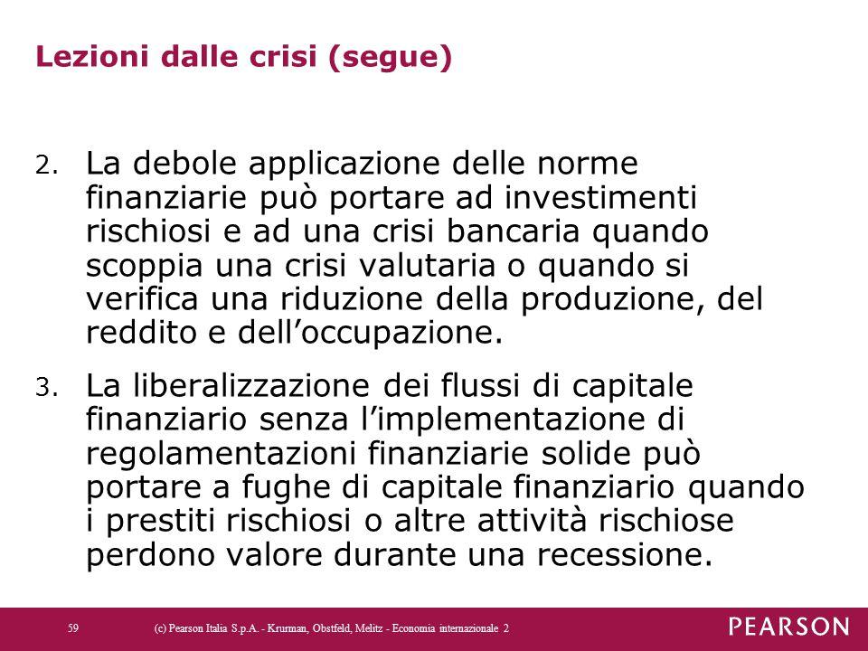 Lezioni dalle crisi (segue) 2. La debole applicazione delle norme finanziarie può portare ad investimenti rischiosi e ad una crisi bancaria quando sco