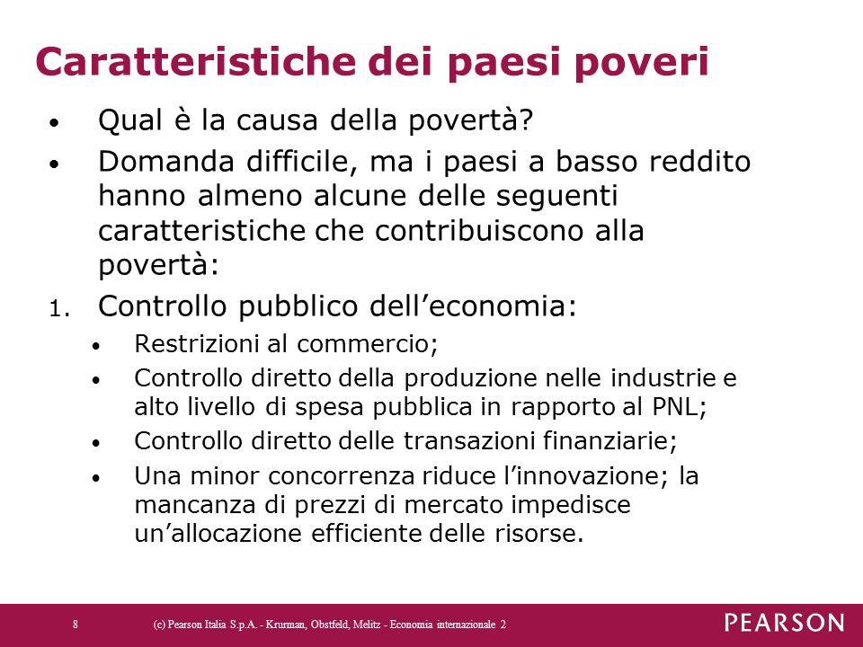 Caratteristiche dei paesi poveri Qual è la causa della povertà.