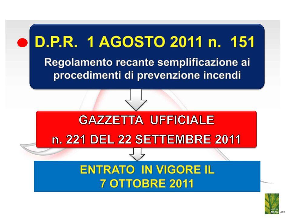 GRAZIE DELL' ATTENZIONE Arch.Carlo Zanella Piazza Camperio, 4 20852 Villasanta (MB) Cell.