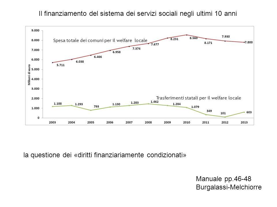 Spesa totale dei comuni per il welfare locale Trasferimenti statali per il welfare locale Il finanziamento del sistema dei servizi sociali negli ultim
