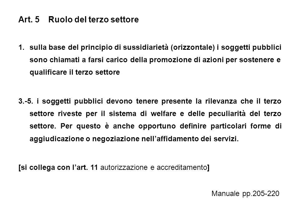 Art. 5Ruolo del terzo settore 1.sulla base del principio di sussidiarietà (orizzontale) i soggetti pubblici sono chiamati a farsi carico della promozi