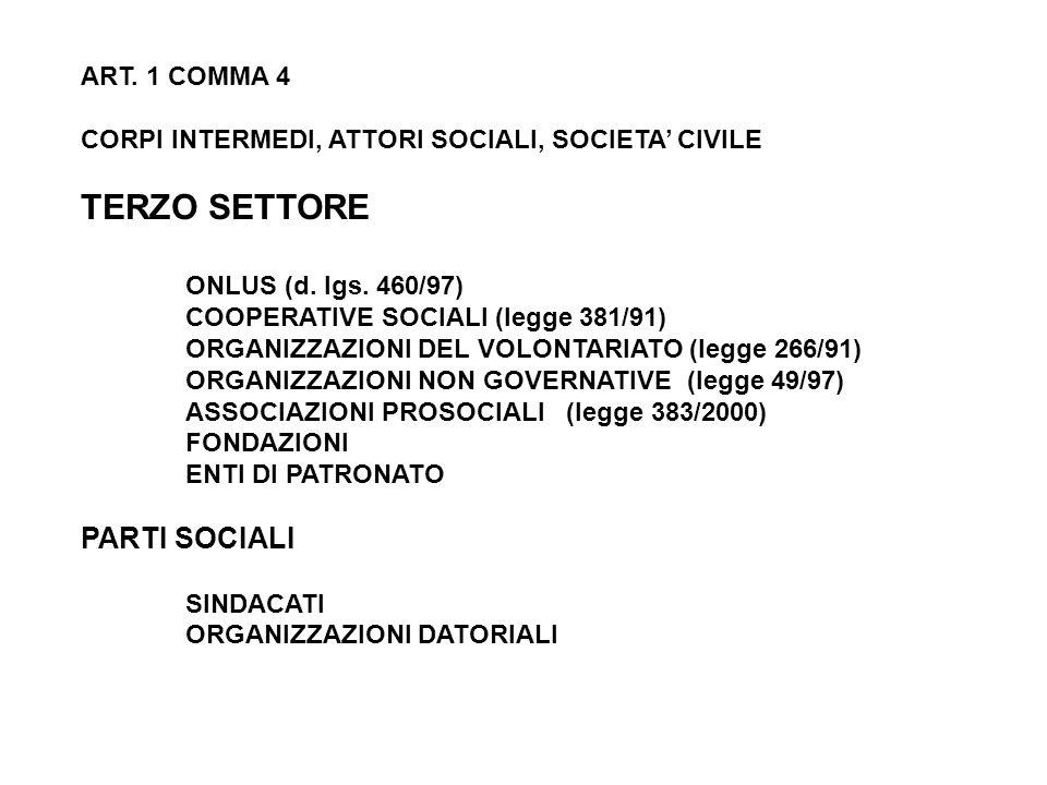 ART. 1 COMMA 4 CORPI INTERMEDI, ATTORI SOCIALI, SOCIETA' CIVILE TERZO SETTORE ONLUS (d. lgs. 460/97) COOPERATIVE SOCIALI (legge 381/91) ORGANIZZAZIONI
