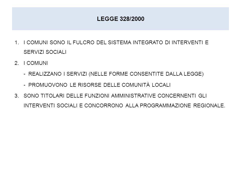 LEGGE 328/2000 1.I COMUNI SONO IL FULCRO DEL SISTEMA INTEGRATO DI INTERVENTI E SERVIZI SOCIALI 2.I COMUNI - REALIZZANO I SERVIZI (NELLE FORME CONSENTI