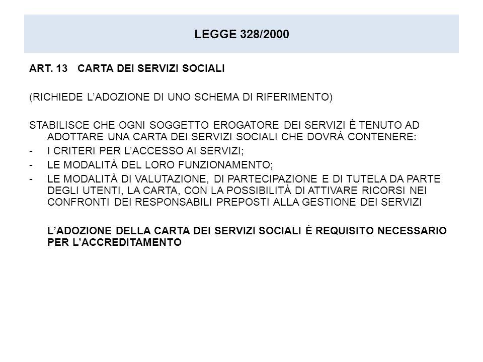 LEGGE 328/2000 ART. 13CARTA DEI SERVIZI SOCIALI (RICHIEDE L'ADOZIONE DI UNO SCHEMA DI RIFERIMENTO) STABILISCE CHE OGNI SOGGETTO EROGATORE DEI SERVIZI