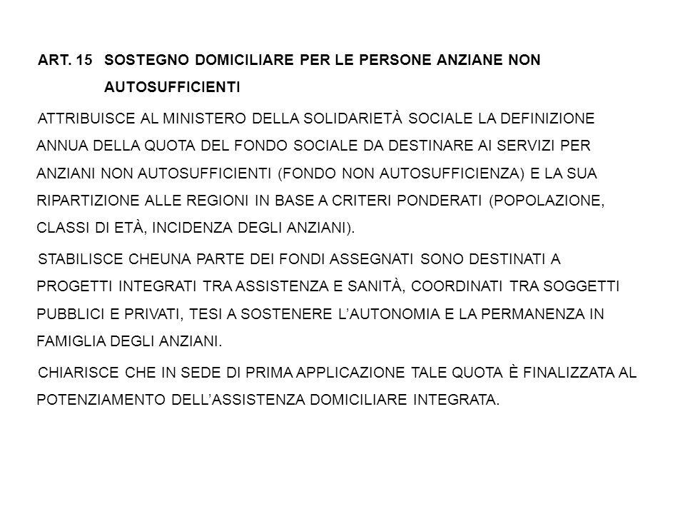 ART. 15 SOSTEGNO DOMICILIARE PER LE PERSONE ANZIANE NON AUTOSUFFICIENTI ATTRIBUISCE AL MINISTERO DELLA SOLIDARIETÀ SOCIALE LA DEFINIZIONE ANNUA DELLA
