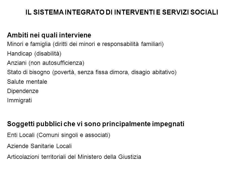 IL SISTEMA INTEGRATO DI INTERVENTI E SERVIZI SOCIALI Ambiti nei quali interviene Minori e famiglia (diritti dei minori e responsabilità familiari) Han