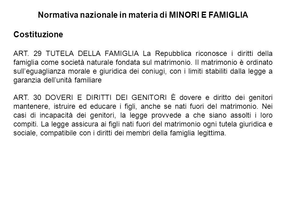 Normativa nazionale in materia di MINORI E FAMIGLIA Costituzione ART. 29 TUTELA DELLA FAMIGLIA La Repubblica riconosce i diritti della famiglia come s