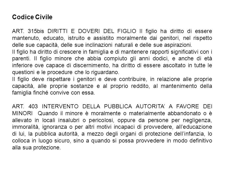 Codice Civile ART. 315bis DIRITTI E DOVERI DEL FIGLIO Il figlio ha diritto di essere mantenuto, educato, istruito e assistito moralmente dai genitori,