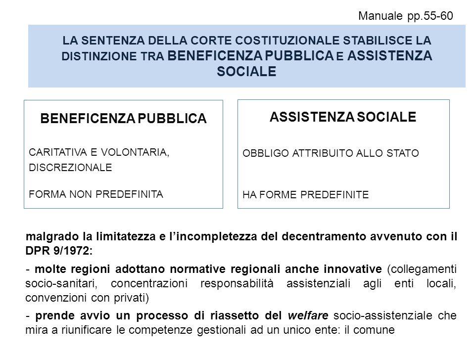 I fondamenti del processo di normativizzazione della materia dei servizi sociali si trovano nell'art 38 e nell'art 117 della Costituzione ma è necessario un passaggio chiave: il DECENTRAMENTO 1970 NASCITA DELLE REGIONI A STATUTO ORDINARIO 1° FASE DEL DECENTRAMENTO: - DPR 9/1972, DISTINZIONE ASSISTENZA E BENEFICENZA - CONTESTAZIONE DA PARTE DELLE REGIONI - SENTENZA CORTE COSTITUZIONALE 139/1972 - REGIONI CHE COMUNQUE SI PROPONGONO DI INTERVENIRE SULLA MATERIA 2° FASE DEL DECENTRAMENTO: - LEGGE DELEGA 382/1975 - DPR 616/1977 definizione di assistenza sociale 3° FASE DEL DECENTRAMENTO: -LEGGE DELEGA 59/1997 -D.LGS 112/1998