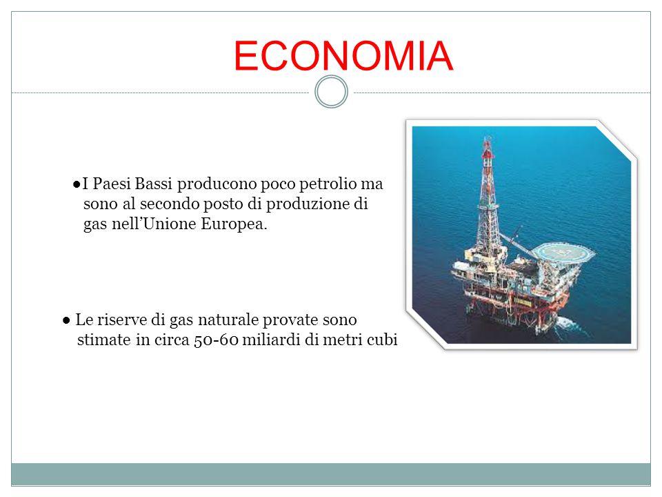 ECONOMIA ●I Paesi Bassi producono poco petrolio ma sono al secondo posto di produzione di gas nell'Unione Europea. ● Le riserve di gas naturale provat