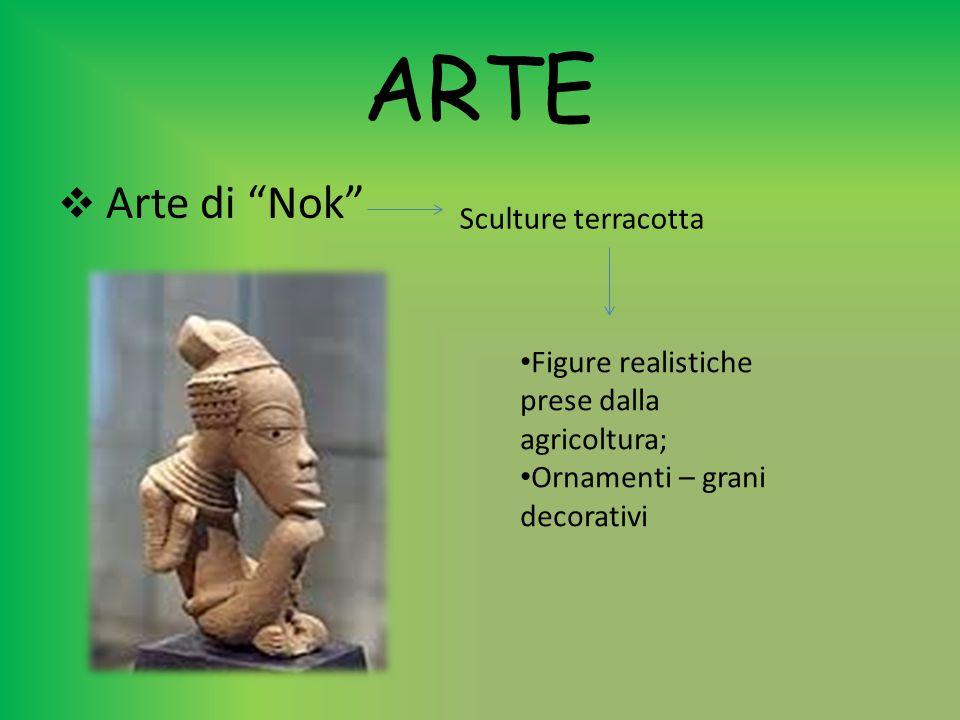 """ARTE  Arte di """"Nok"""" Sculture terracotta Figure realistiche prese dalla agricoltura; Ornamenti – grani decorativi"""