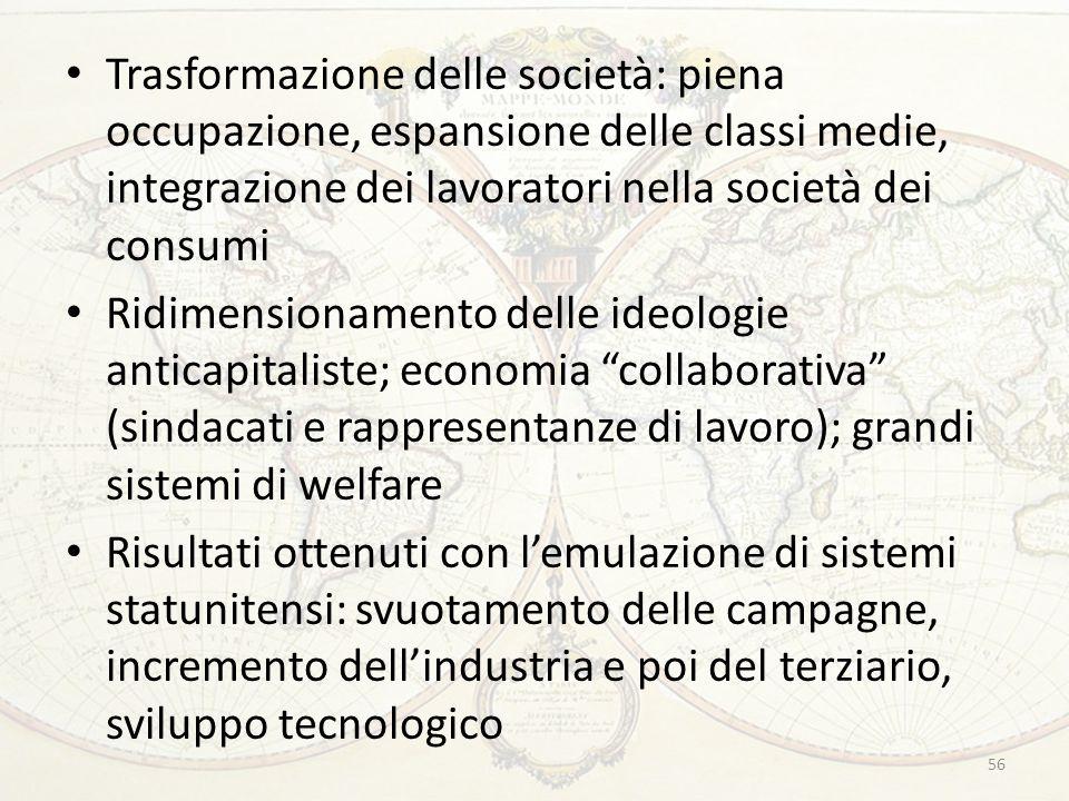 Trasformazione delle società: piena occupazione, espansione delle classi medie, integrazione dei lavoratori nella società dei consumi Ridimensionament